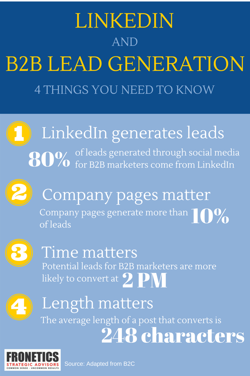 LinkedIn and B2B lead generation