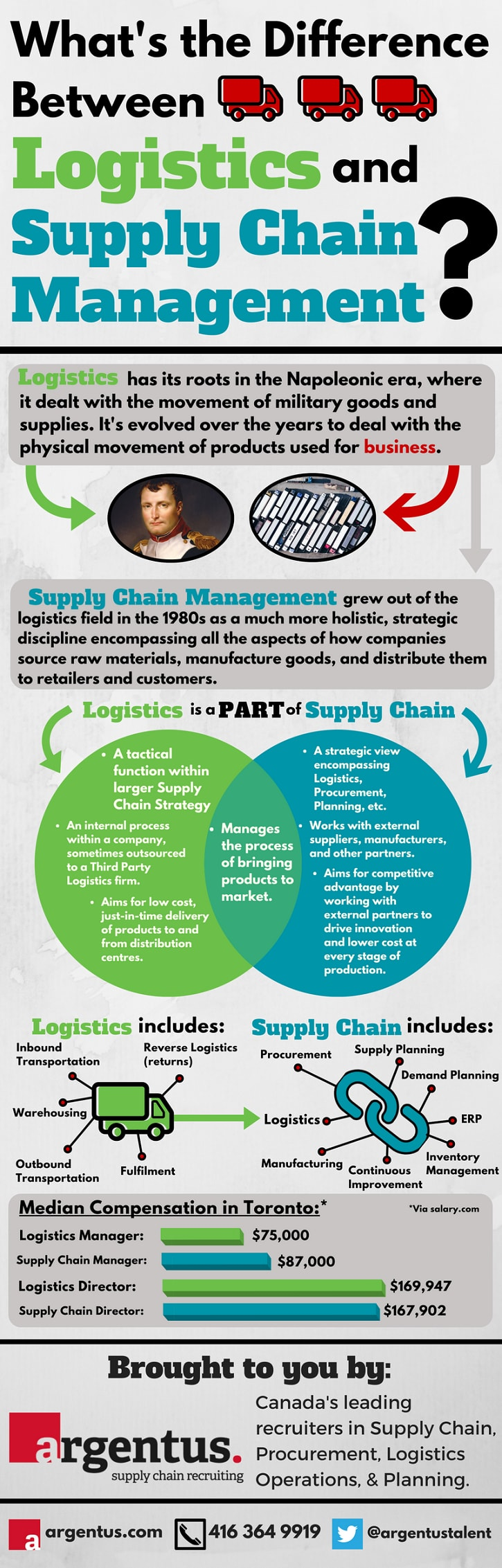 supply chain management vs logistics infographic