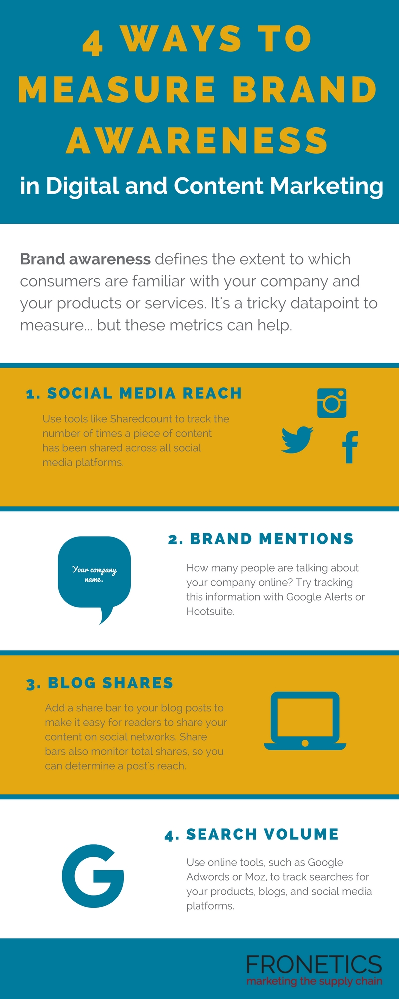 4 ways to measure brand awareness
