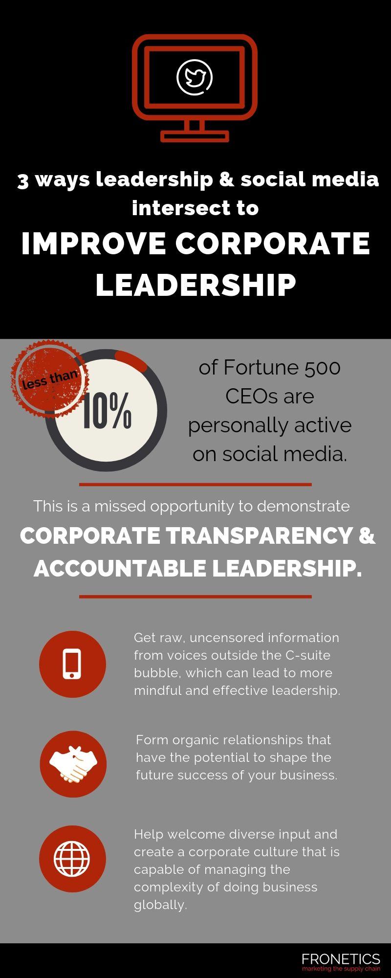 Leadership and social media